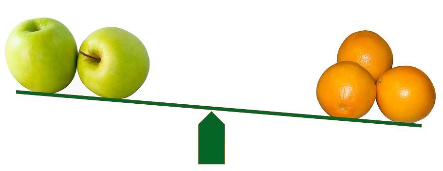 Nachhaltige Produkte vergleichen